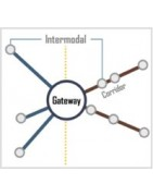 Gateway o pasarelas de todas las tecnologias en CSMoviles
